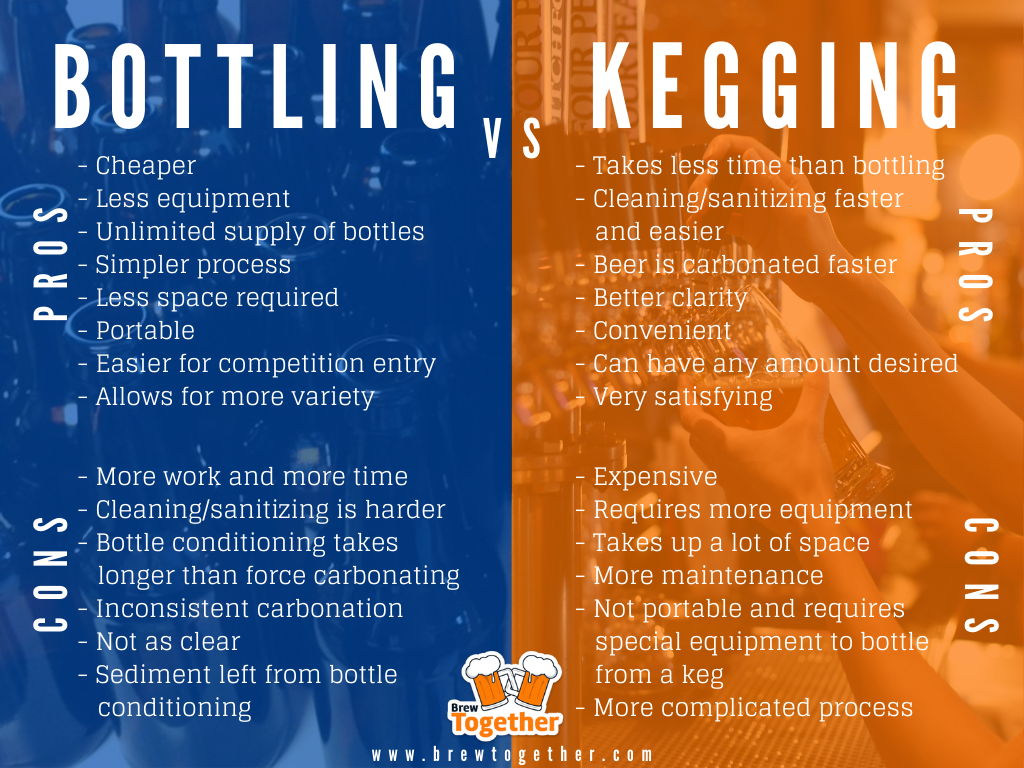 Infographic showing the Pros and Cons of Bottling vs Kegging Homebrew